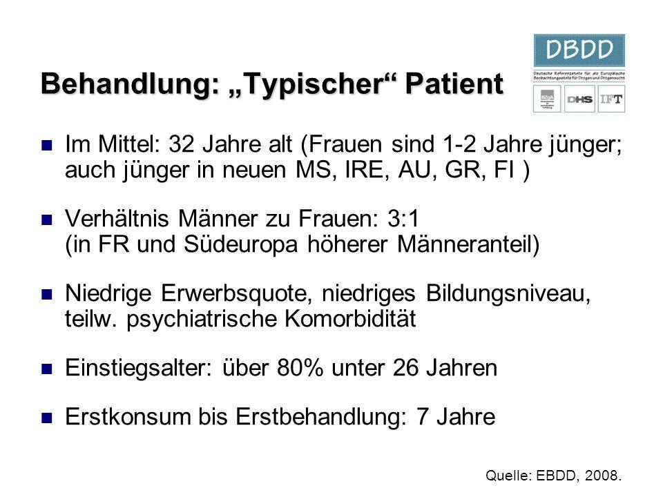 """Behandlung: """"Typischer Patient"""