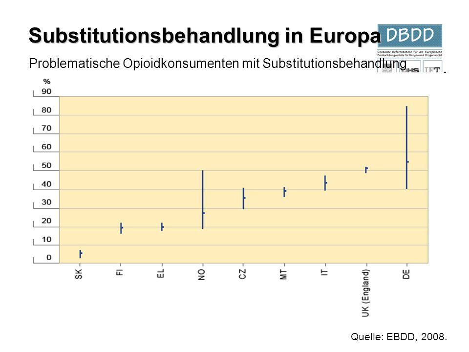 Problematische Opioidkonsumenten mit Substitutionsbehandlung