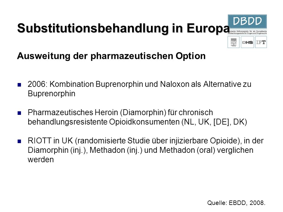 Substitutionsbehandlung in Europa