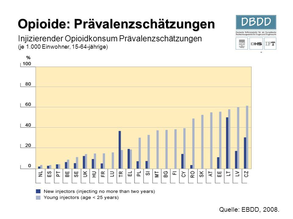 Opioide: Prävalenzschätzungen