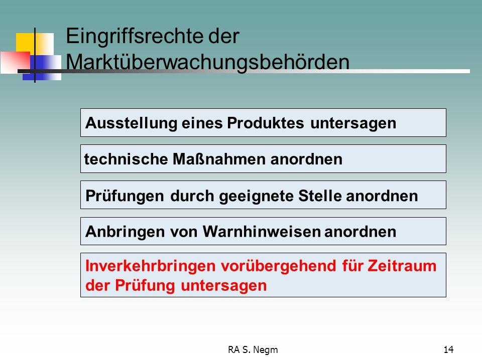 Eingriffsrechte der Marktüberwachungsbehörden