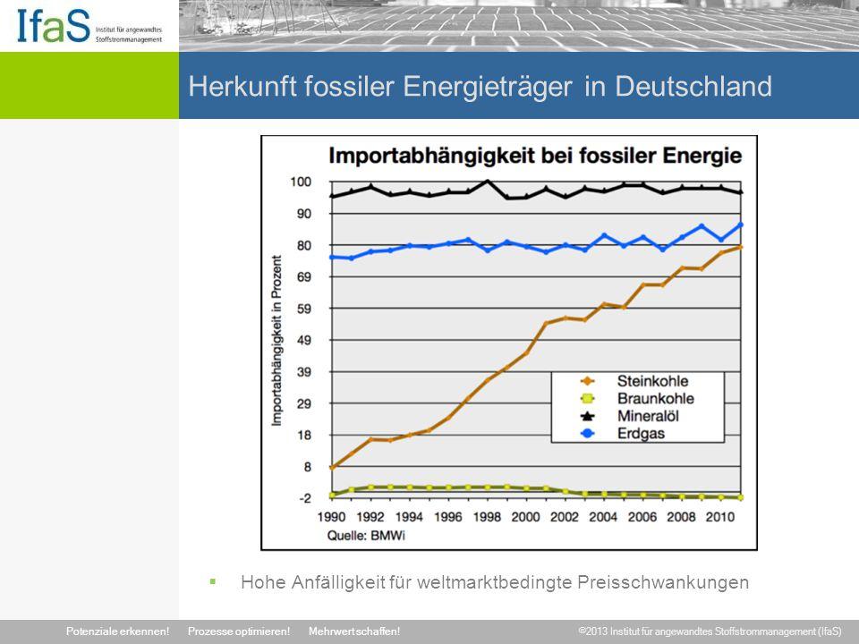 Herkunft fossiler Energieträger in Deutschland