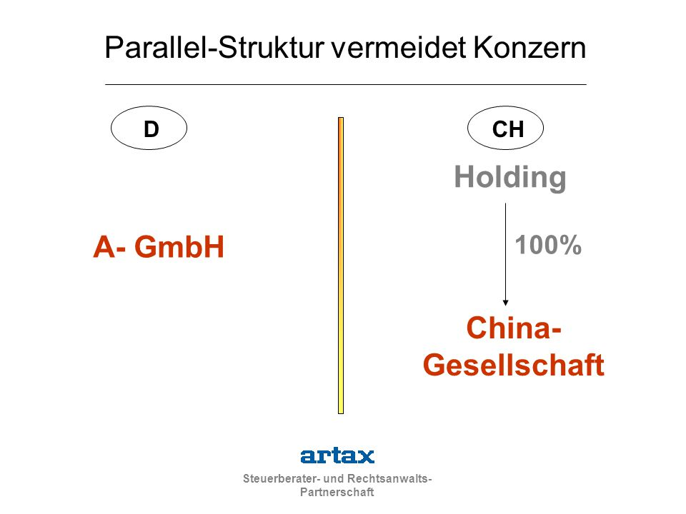 Parallel-Struktur vermeidet Konzern