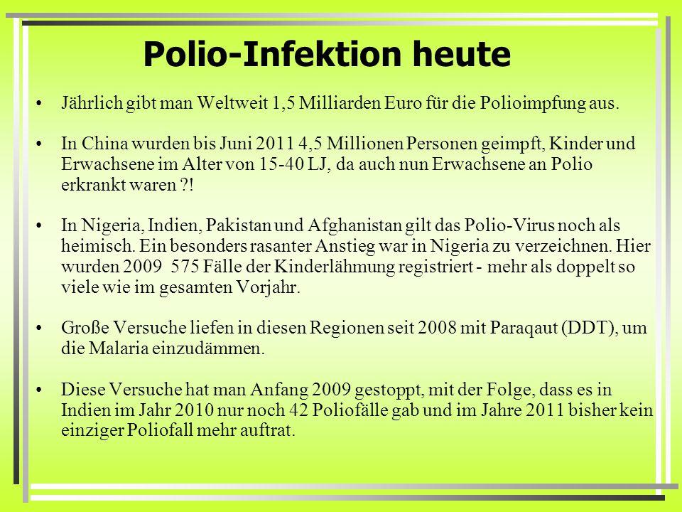 Polio-Infektion heute
