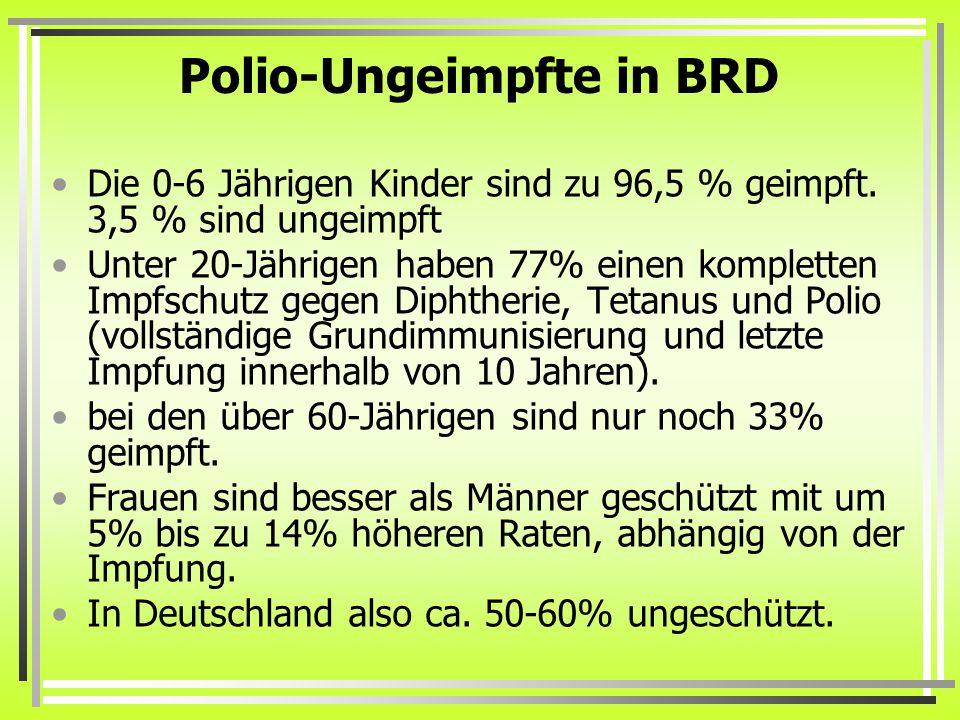 Polio-Ungeimpfte in BRD
