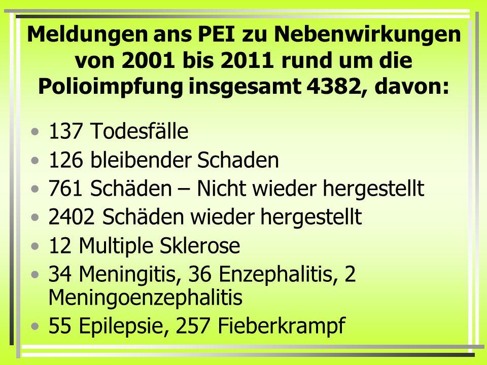 Meldungen ans PEI zu Nebenwirkungen von 2001 bis 2011 rund um die Polioimpfung insgesamt 4382, davon: