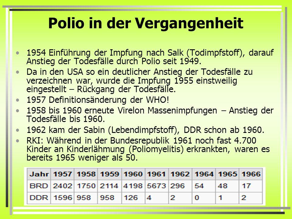 Polio in der Vergangenheit