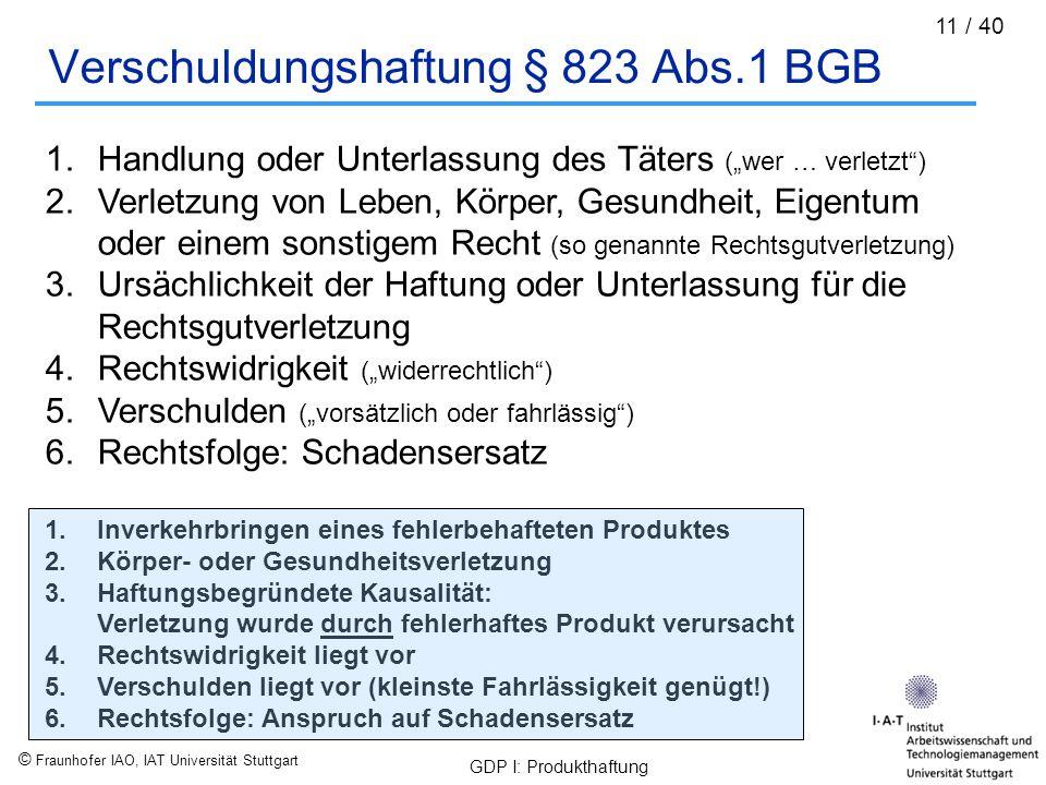 Verschuldungshaftung § 823 Abs.1 BGB