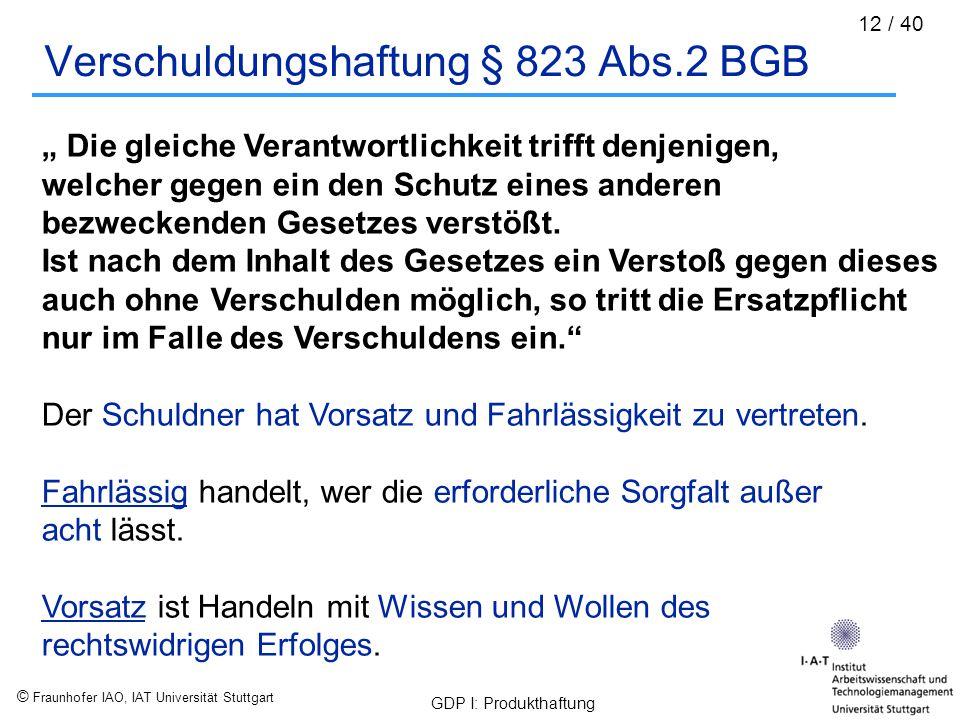 Verschuldungshaftung § 823 Abs.2 BGB