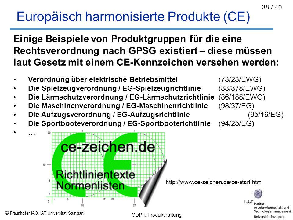 Europäisch harmonisierte Produkte (CE)