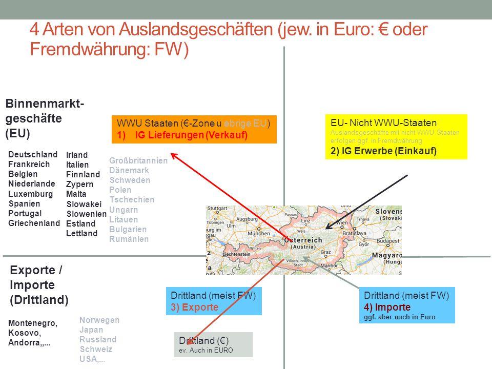4 Arten von Auslandsgeschäften (jew. in Euro: € oder Fremdwährung: FW)