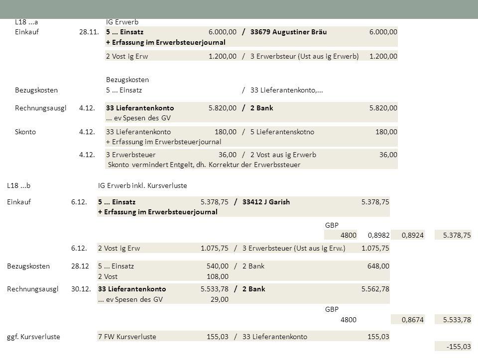 L18 ...a IG Erwerb. Einkauf. 28.11. 5 ... Einsatz. 6.000,00. / 33679 Augustiner Bräu. + Erfassung im Erwerbsteuerjournal.