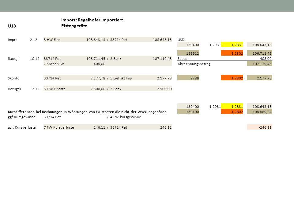 Import: Regelhofer importiert Pistengeräte