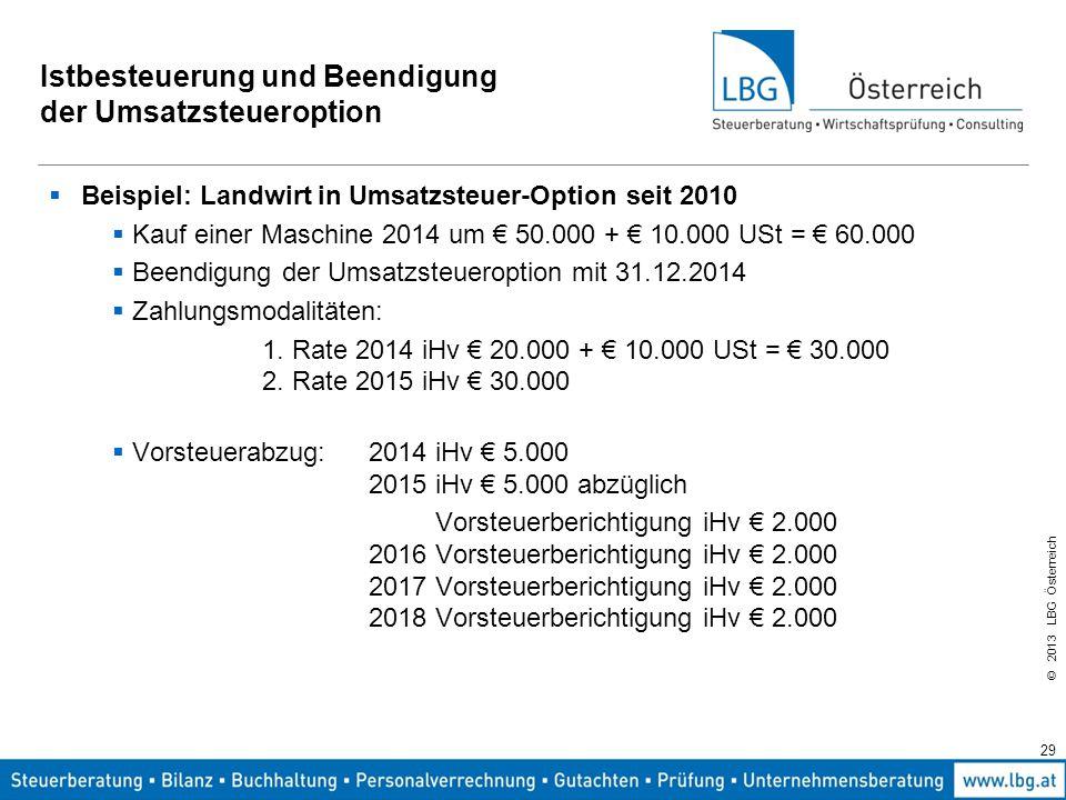 Istbesteuerung und Beendigung der Umsatzsteueroption