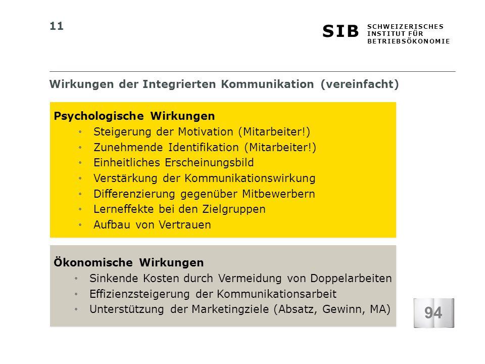 94 Wirkungen der Integrierten Kommunikation (vereinfacht)