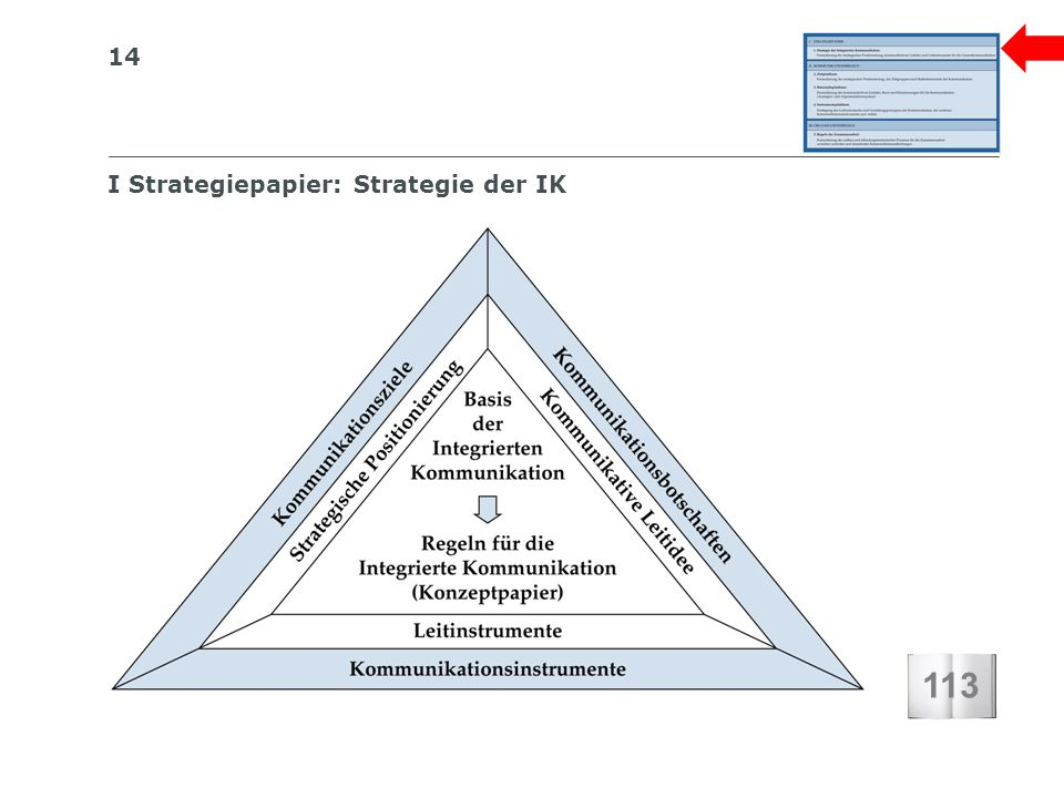 I Strategiepapier: Strategie der IK