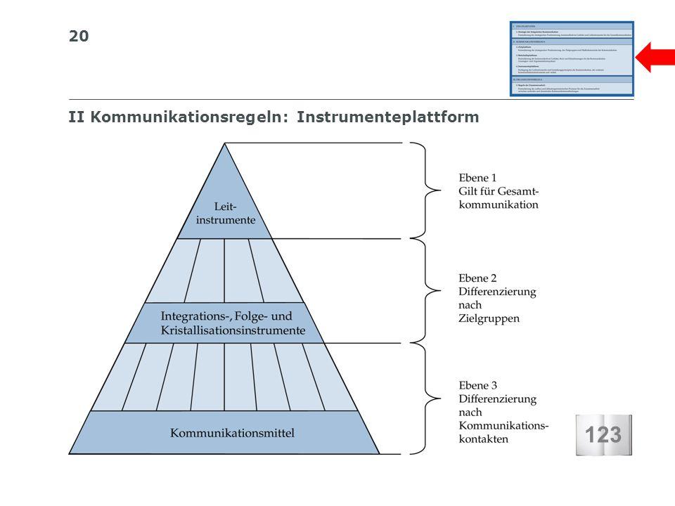 II Kommunikationsregeln: Instrumenteplattform