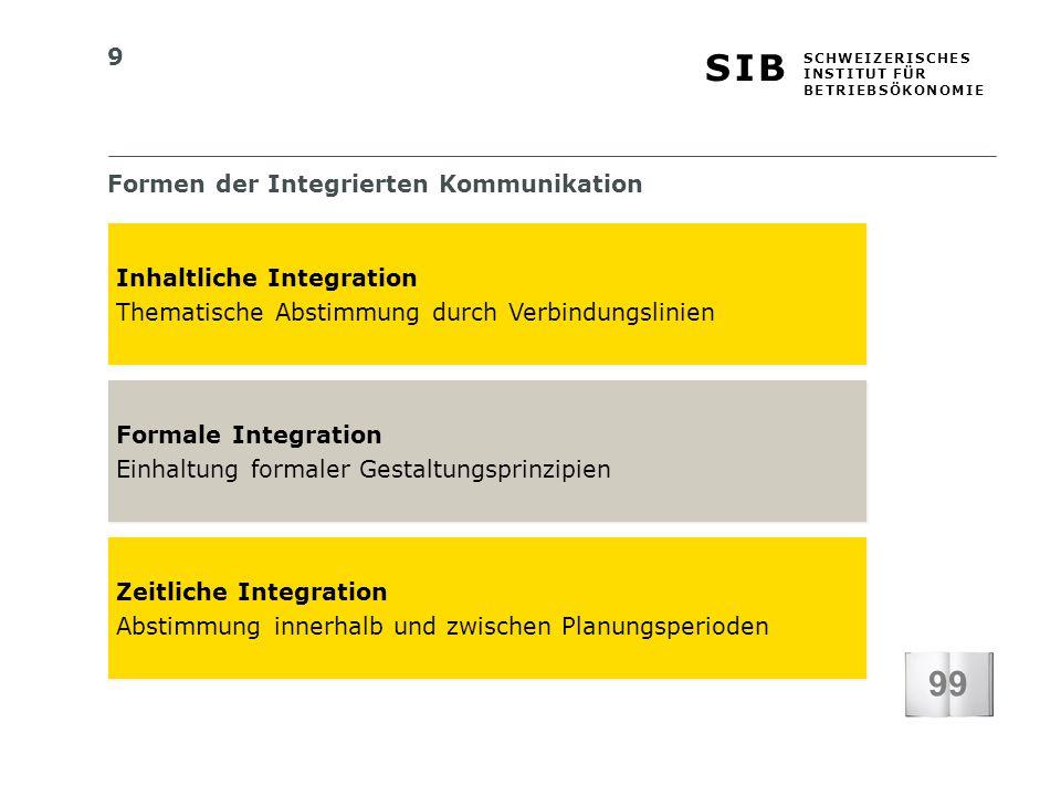 99 Formen der Integrierten Kommunikation Inhaltliche Integration