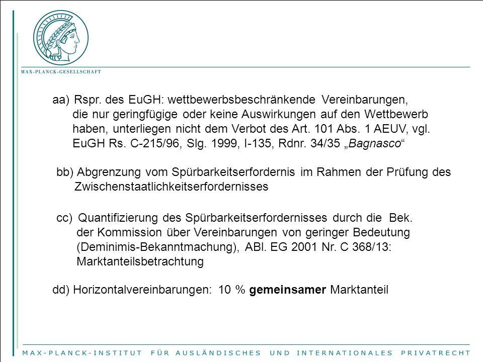 Rspr. des EuGH: wettbewerbsbeschränkende Vereinbarungen,