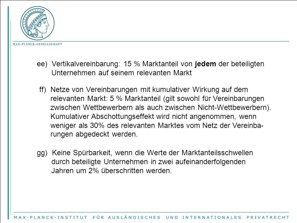 ee) Vertikalvereinbarung: 15 % Marktanteil von jedem der beteiligten