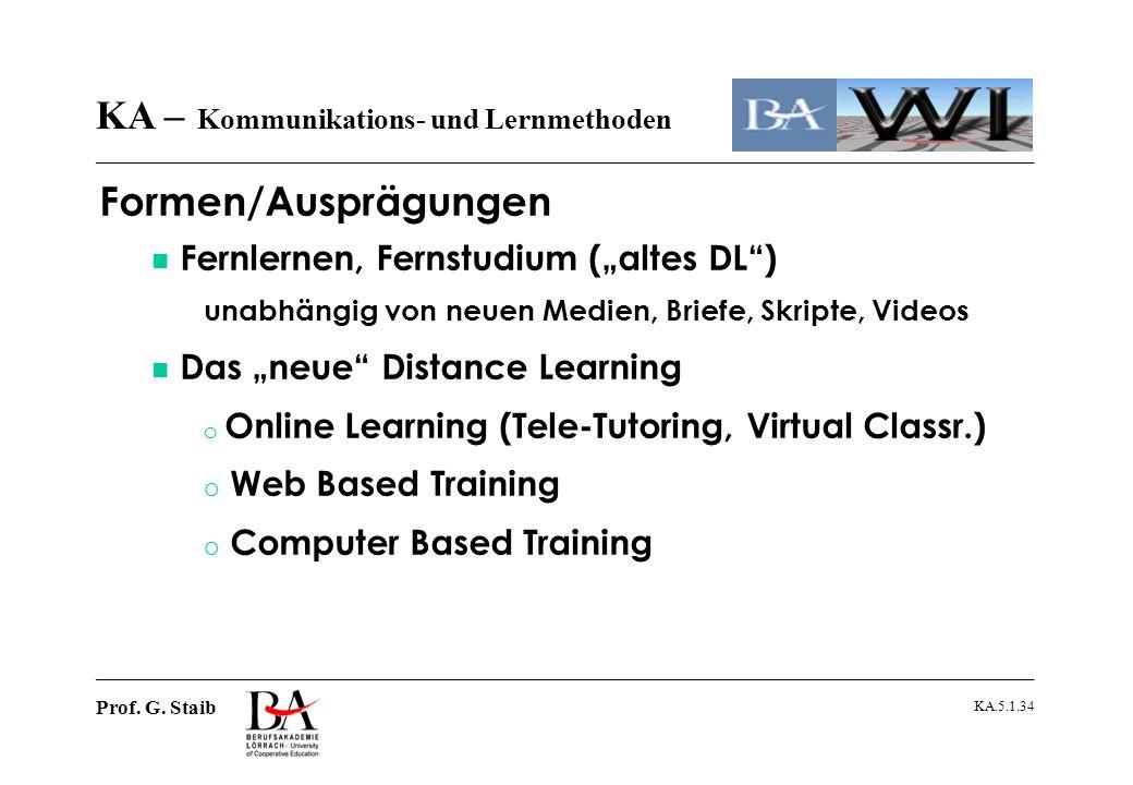 """Formen/Ausprägungen Fernlernen, Fernstudium (""""altes DL ) unabhängig von neuen Medien, Briefe, Skripte, Videos."""