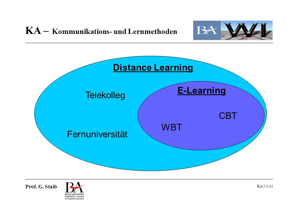 Distance Learning E-Learning Telekolleg CBT WBT Fernuniversität