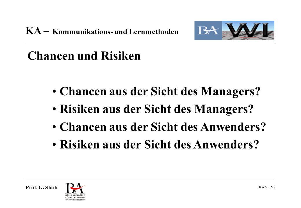 Chancen aus der Sicht des Managers