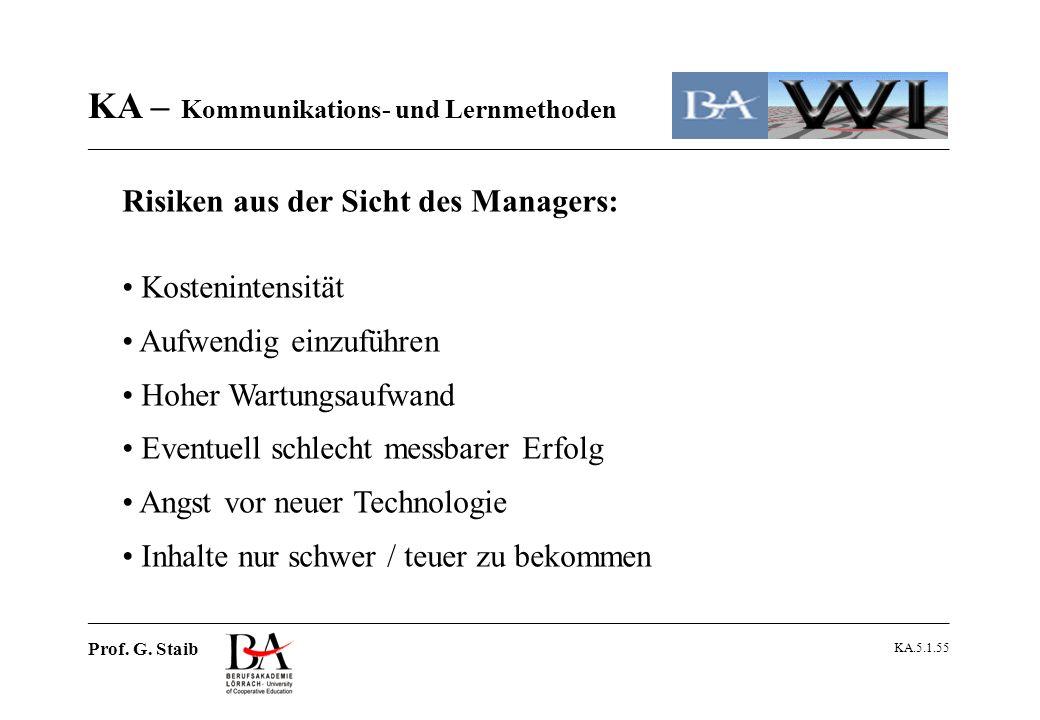 Risiken aus der Sicht des Managers: Kostenintensität