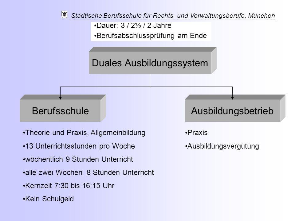 Duales Ausbildungssystem