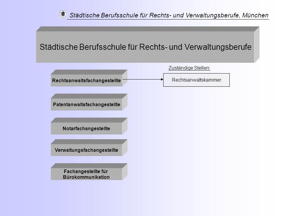 Städtische Berufsschule für Rechts- und Verwaltungsberufe