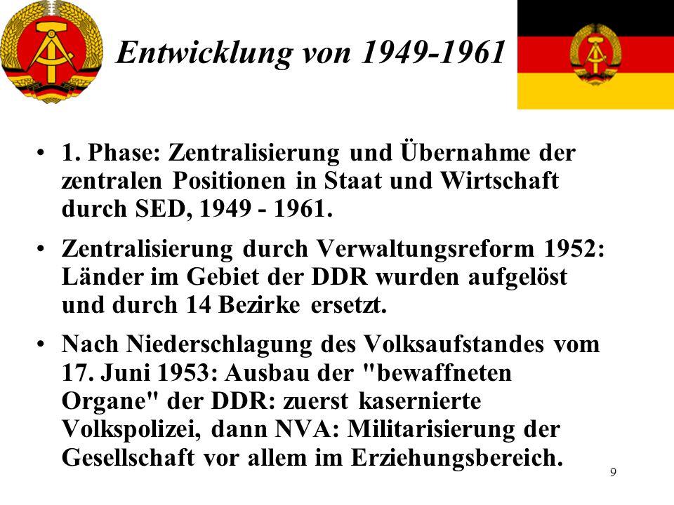 Entwicklung von 1949-1961 1. Phase: Zentralisierung und Übernahme der zentralen Positionen in Staat und Wirtschaft durch SED, 1949 - 1961.