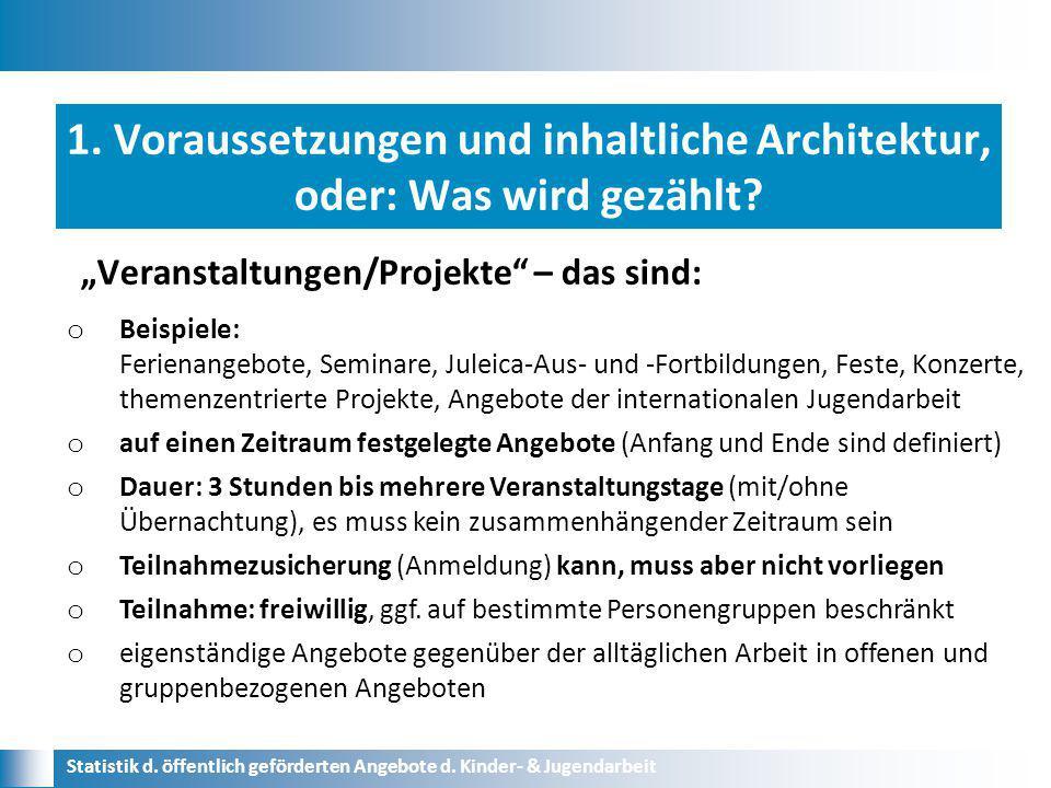 1. Voraussetzungen und inhaltliche Architektur, oder: Was wird gezählt