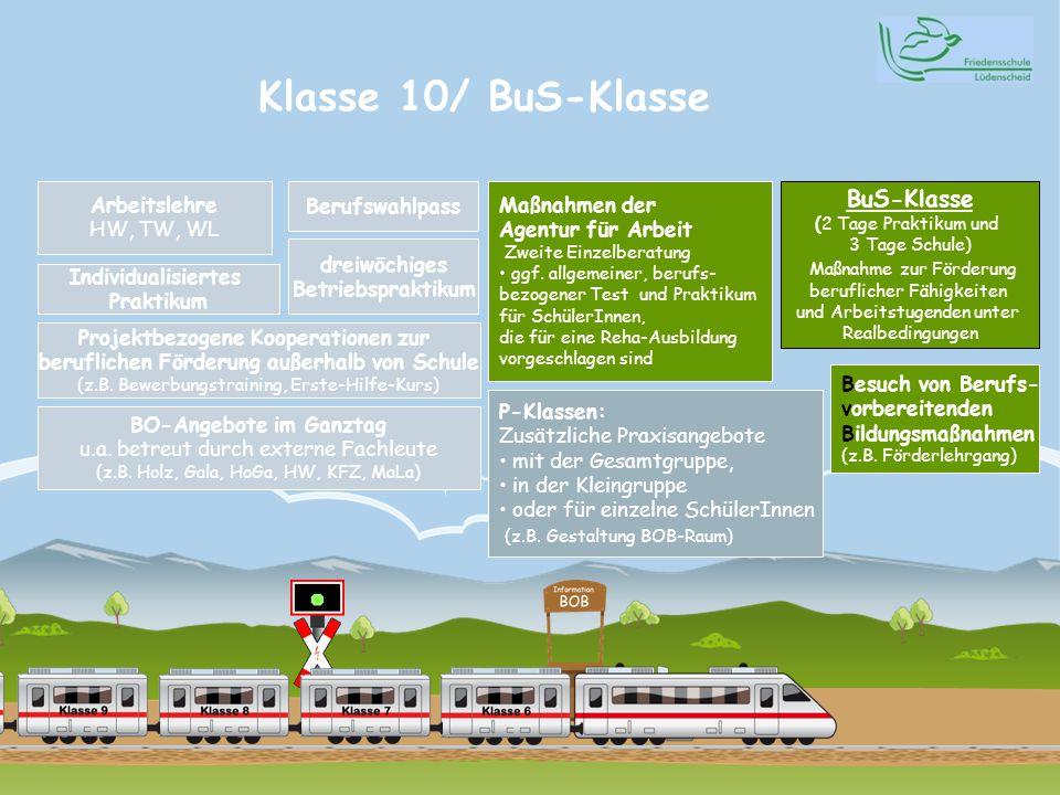Klasse 10/ BuS-Klasse BuS-Klasse Arbeitslehre HW, TW, WL