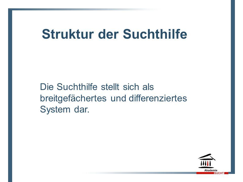 Struktur der Suchthilfe