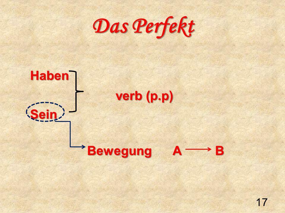Das Perfekt Haben verb (p.p) Sein Bewegung A B