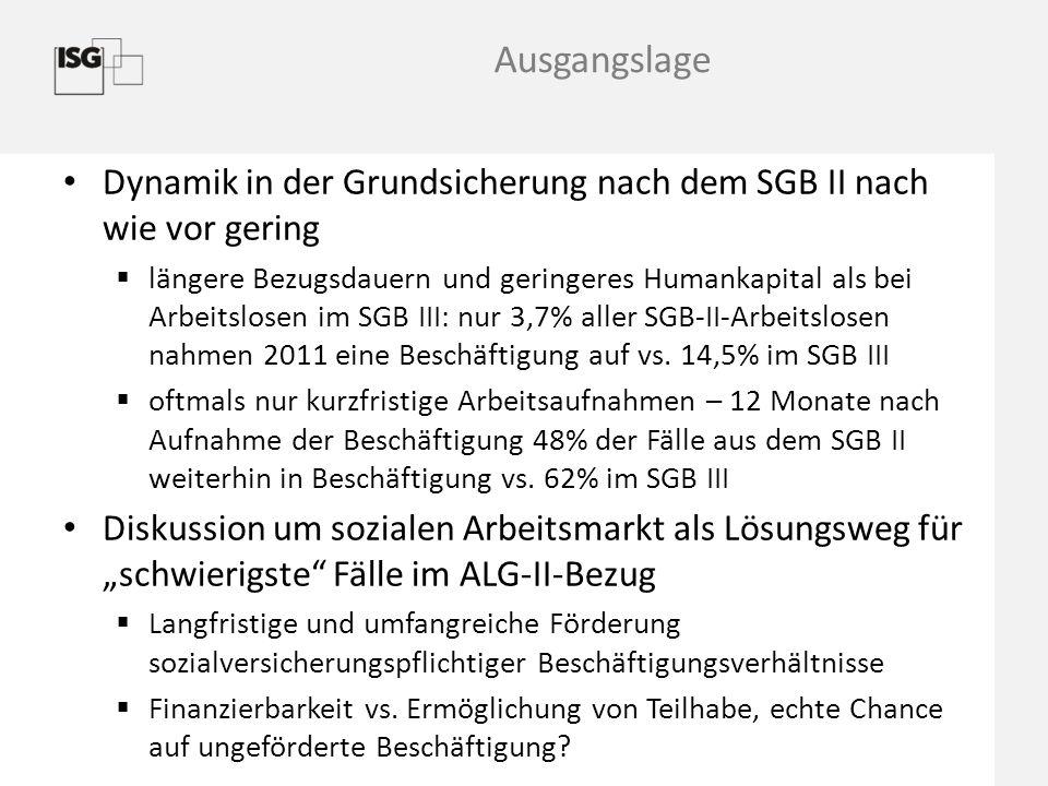 Ausgangslage Dynamik in der Grundsicherung nach dem SGB II nach wie vor gering.