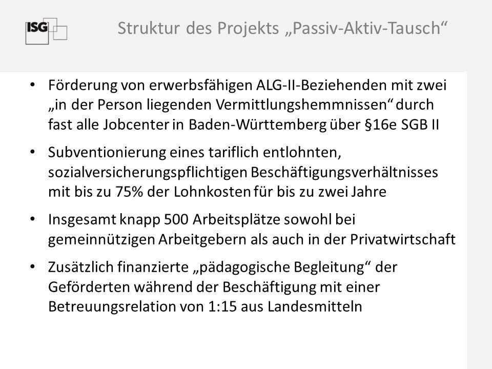 "Struktur des Projekts ""Passiv-Aktiv-Tausch"