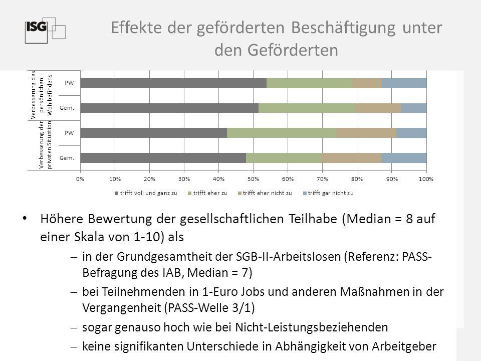 Effekte der geförderten Beschäftigung unter den Geförderten