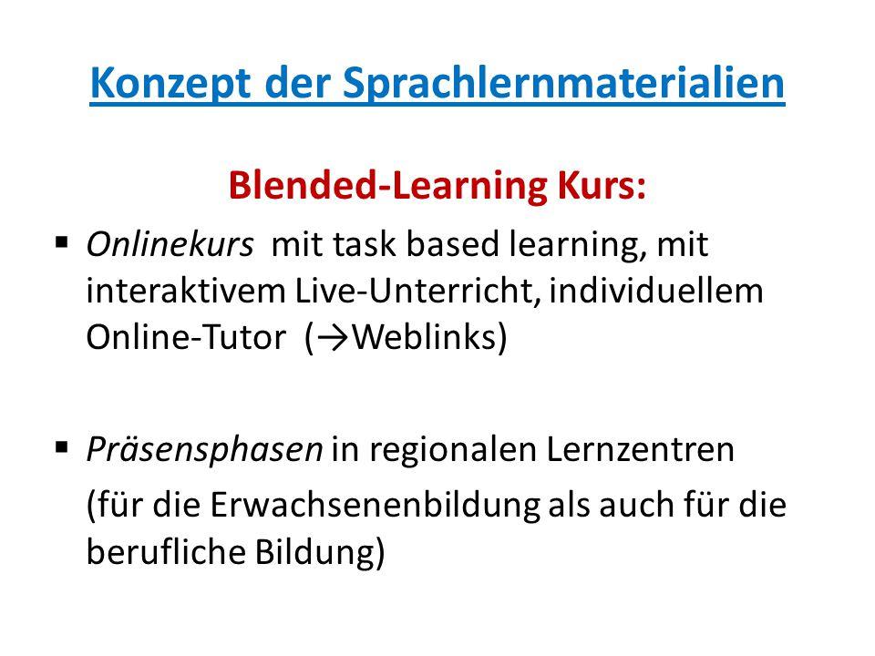 Konzept der Sprachlernmaterialien