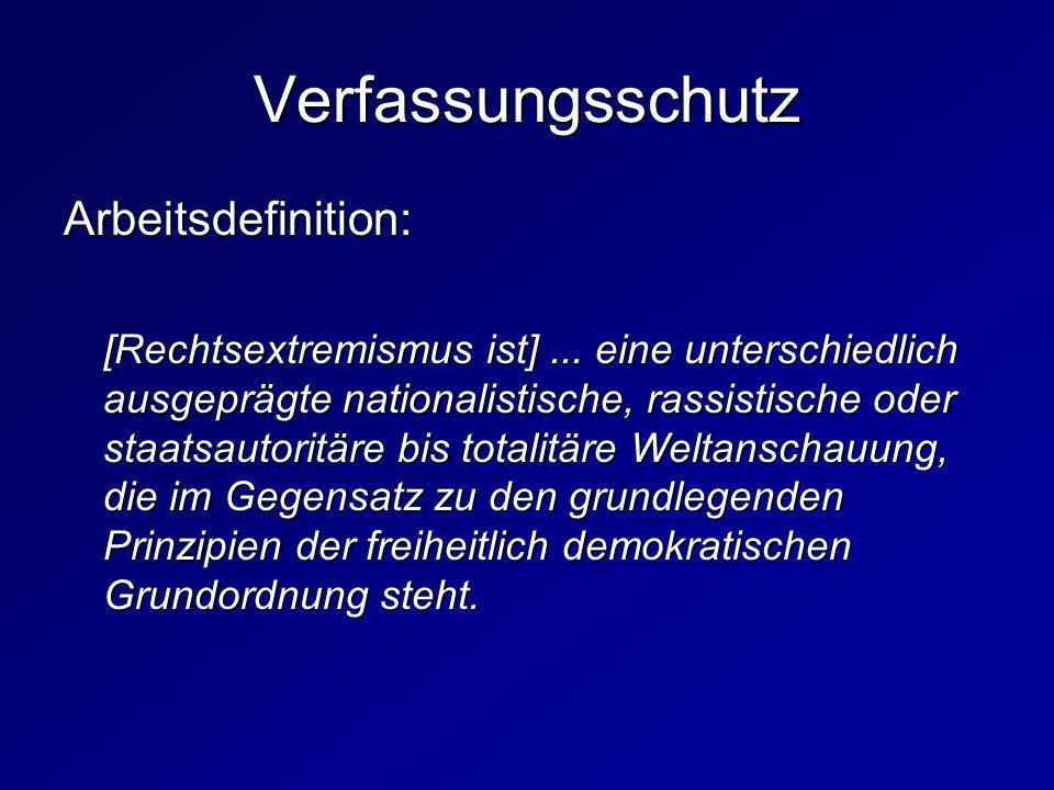 Verfassungsschutz Arbeitsdefinition: