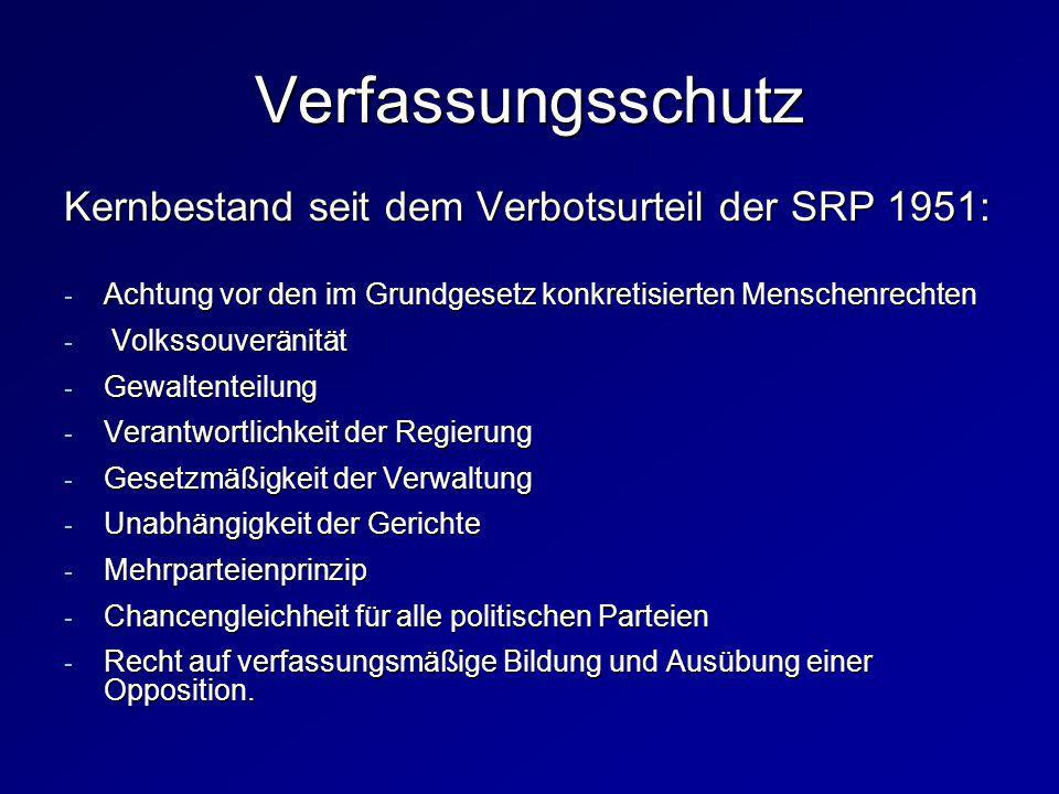 Verfassungsschutz Kernbestand seit dem Verbotsurteil der SRP 1951: