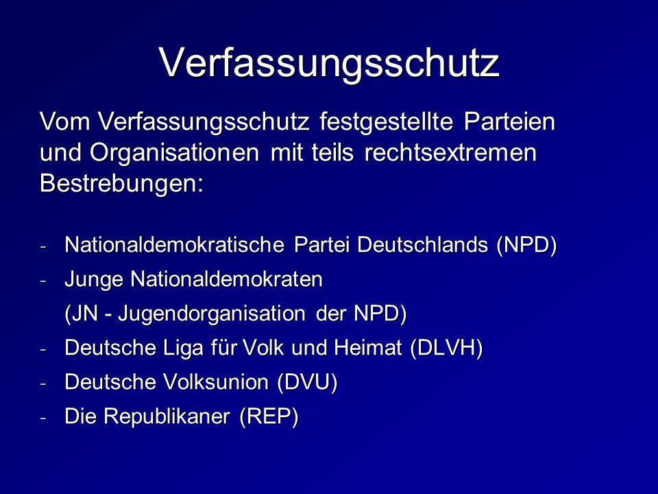 Verfassungsschutz Vom Verfassungsschutz festgestellte Parteien
