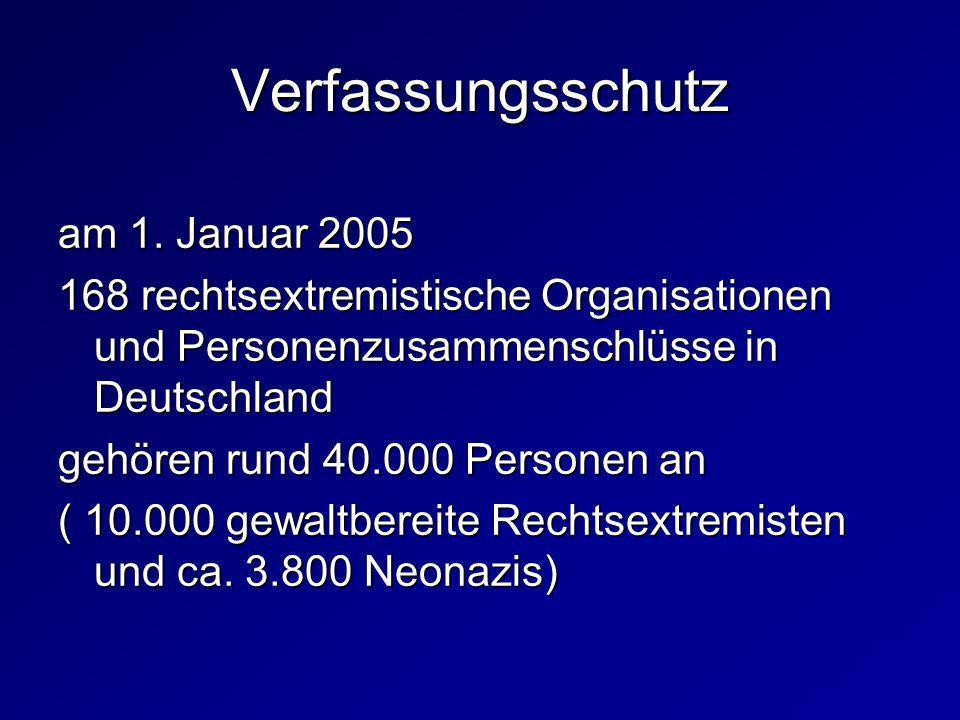 Verfassungsschutz am 1. Januar 2005