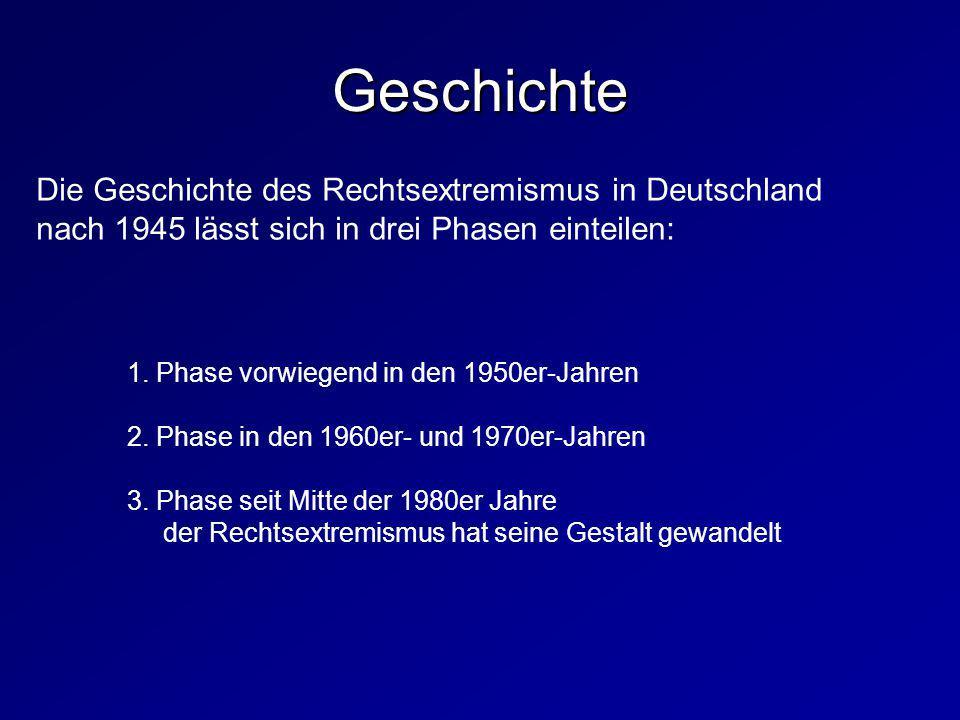 Geschichte Die Geschichte des Rechtsextremismus in Deutschland nach 1945 lässt sich in drei Phasen einteilen: