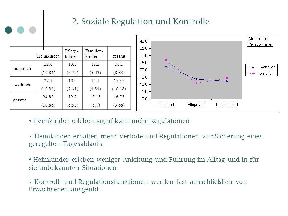 2. Soziale Regulation und Kontrolle