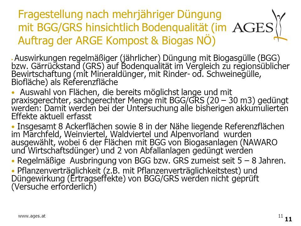Fragestellung nach mehrjähriger Düngung mit BGG/GRS hinsichtlich Bodenqualität (im Auftrag der ARGE Kompost & Biogas NÖ)