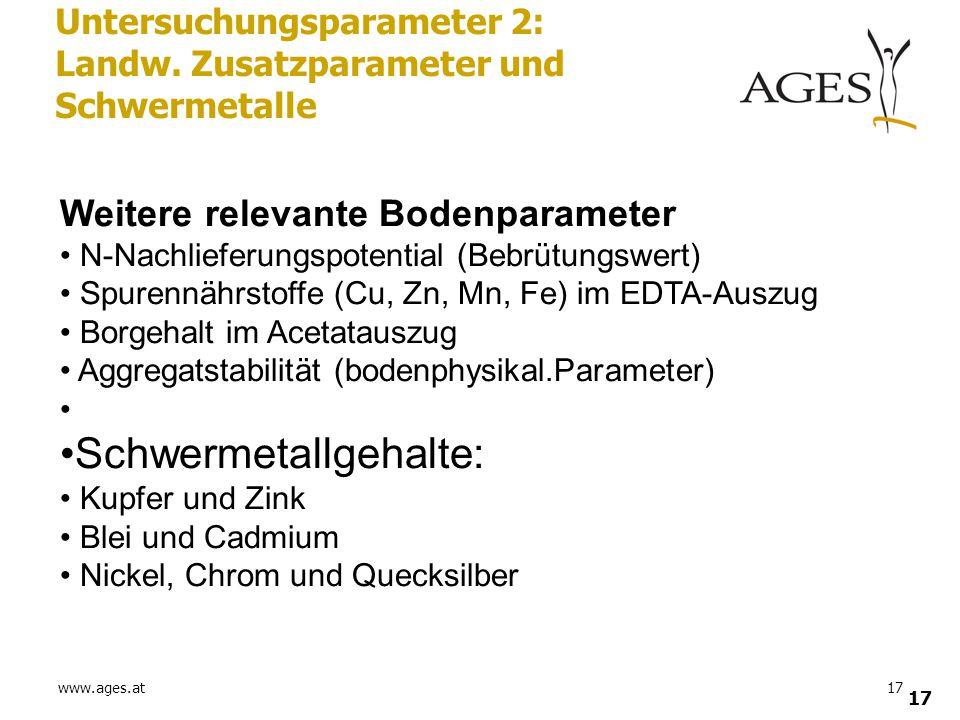 Untersuchungsparameter 2: Landw. Zusatzparameter und Schwermetalle