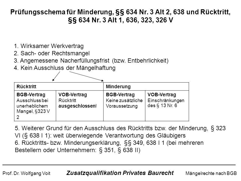 Prüfungsschema für Minderung, §§ 634 Nr