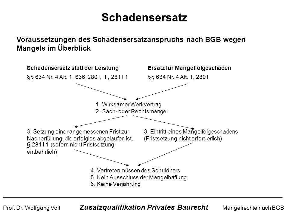 Schadensersatz Voraussetzungen des Schadensersatzanspruchs nach BGB wegen Mangels im Überblick. Schadensersatz statt der Leistung.