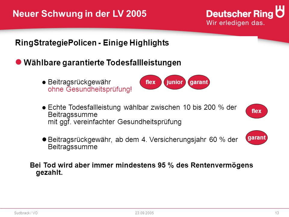 RingStrategiePolicen - Einige Highlights